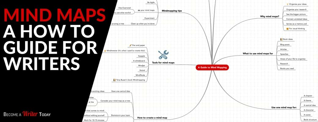 How To Create a Mind Map
