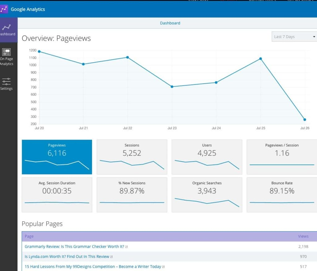 Google Analytics in SumoMe